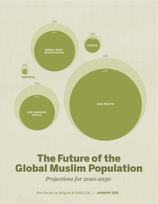 Muslim Population Report Cover