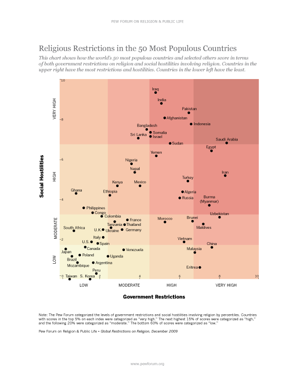 Restrictions on Religion Cover