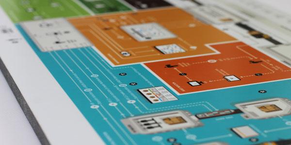 Value Stream Diagram Thumbnail