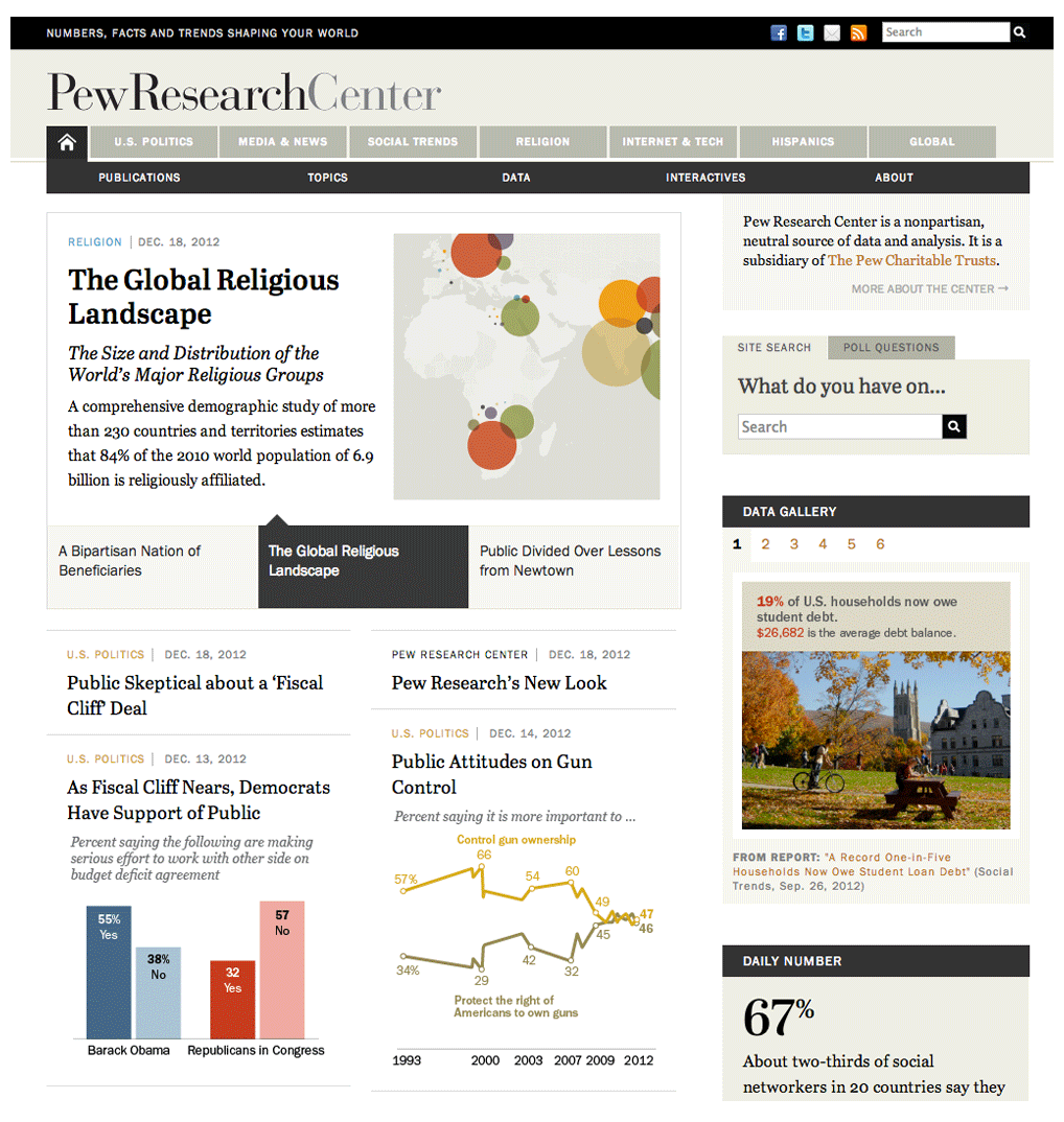 OTHER_PewResearch_Home