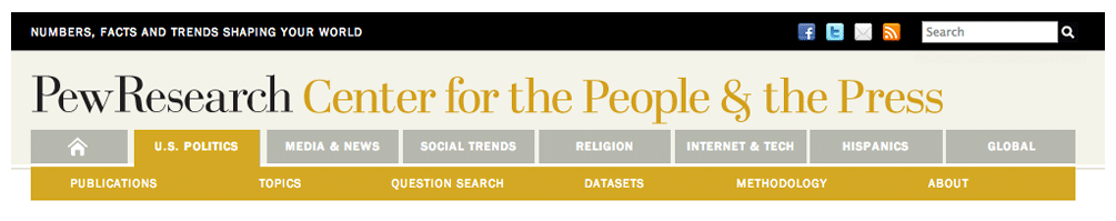 OTHER_PewResearch_PPnav